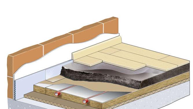 willst tt fu bodenheizung mit holzfaserd mmung baubiologisch empfehlenswert wohnen. Black Bedroom Furniture Sets. Home Design Ideas
