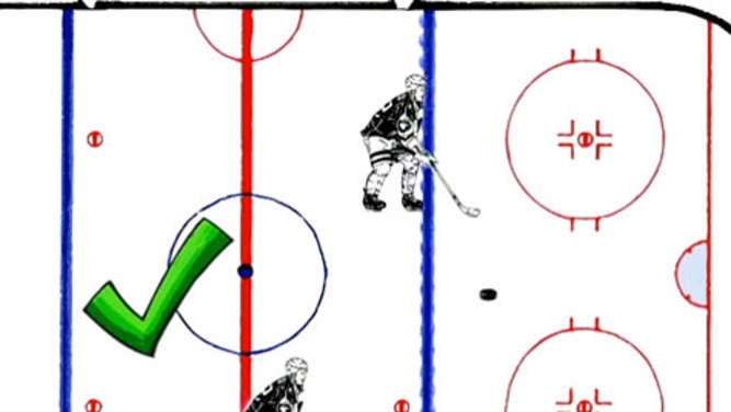 Regeln Eishockey